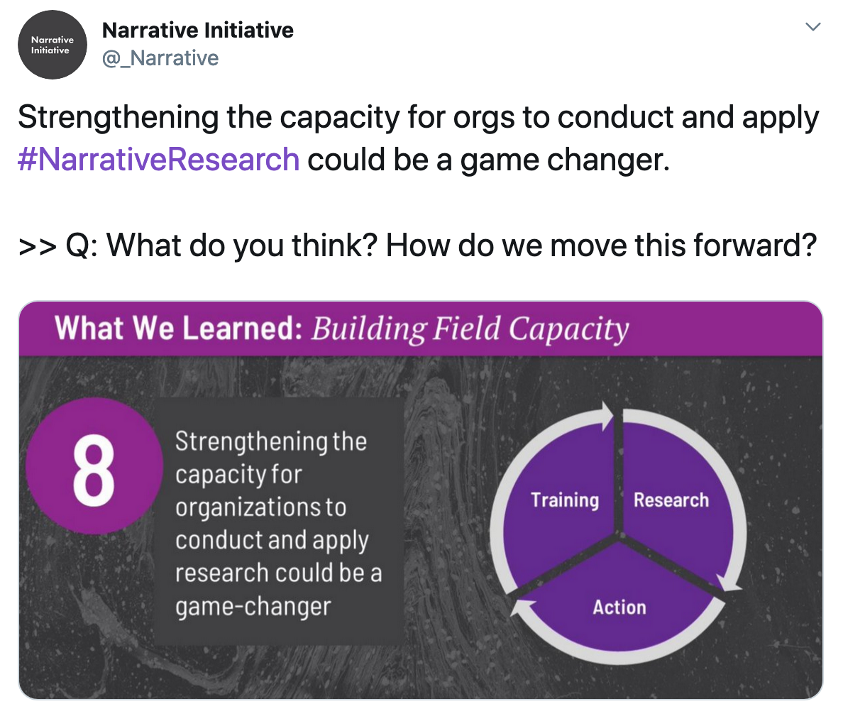 Strengthening the capacity for orgs to conduct and apply Narrative Research could be a game changer.