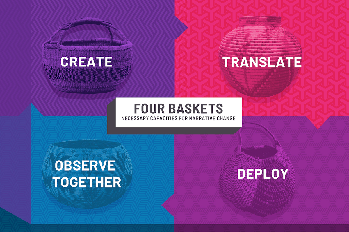 Four Baskets identifies and explains the capacities needed for narrative change projects: Create, translate, deploy and observe together.